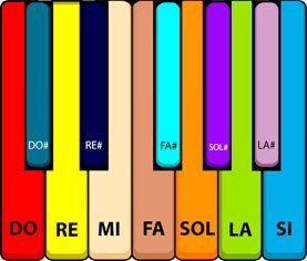 escuchar_en_colores_4A