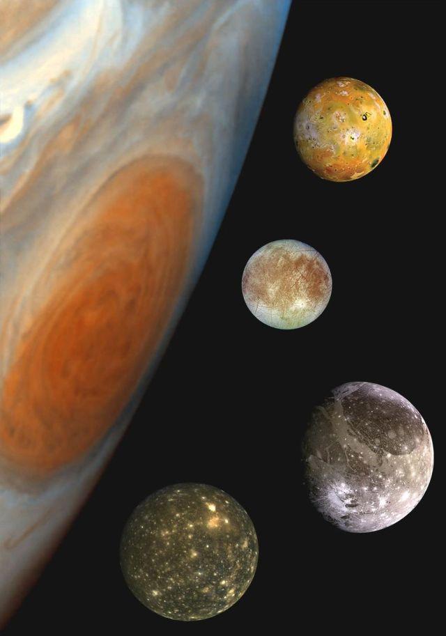 Fotomontaggio di Giove e i suoi satelliti medicei in scala di grandezza.